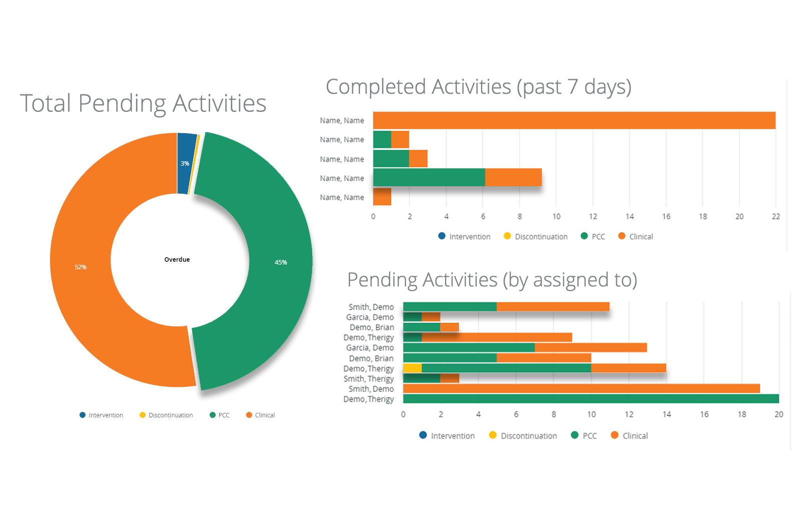 Manage_Team_Productivity