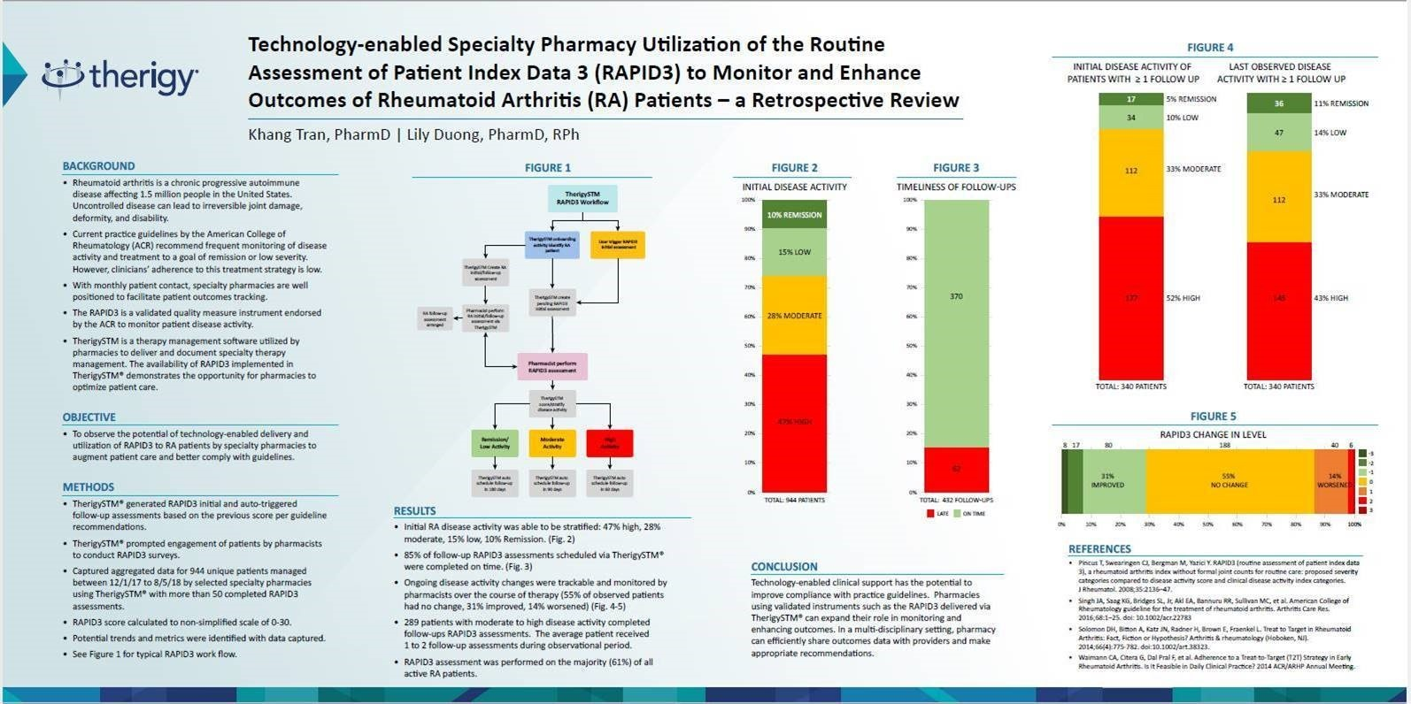 Rheumatoid Arthritis Specialty Patient Outcomes Poster Presentation  - NASP