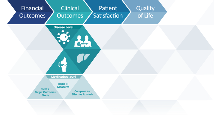 Specialty pharmacy patient outcomes graphic.png