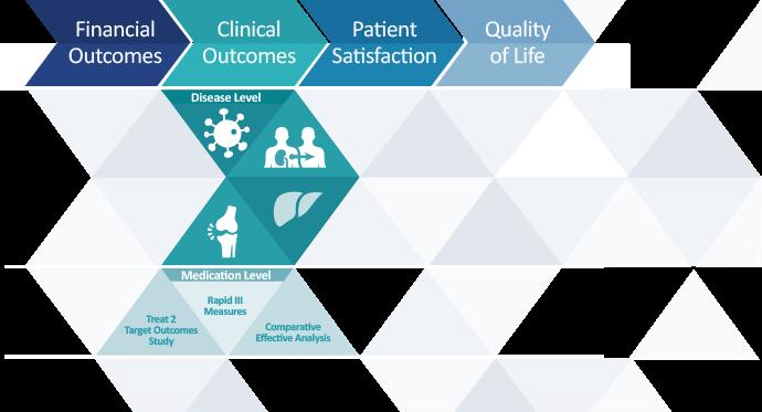 pharma-outcomes.png