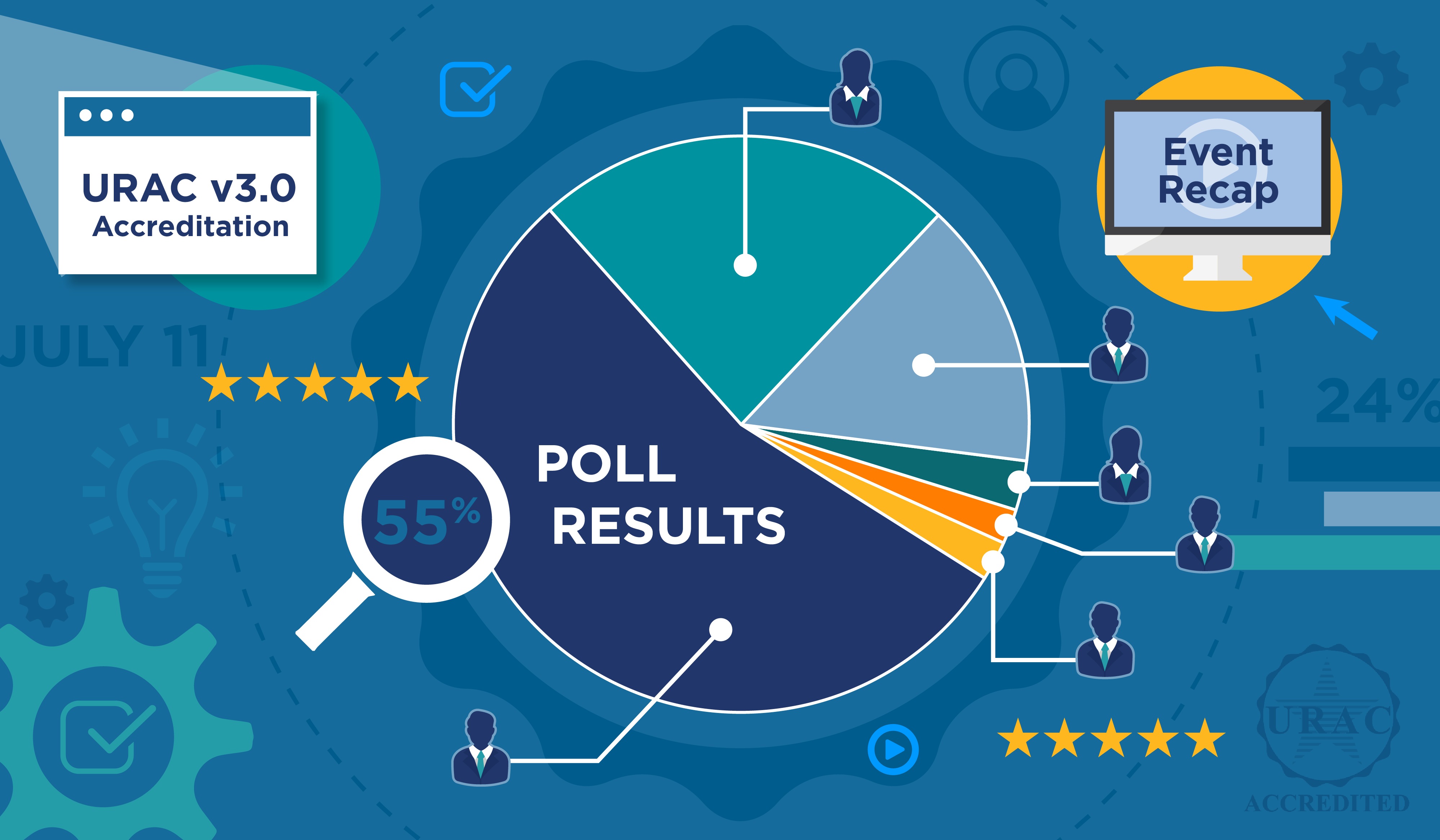 Poll Results and Event Recap blog-01
